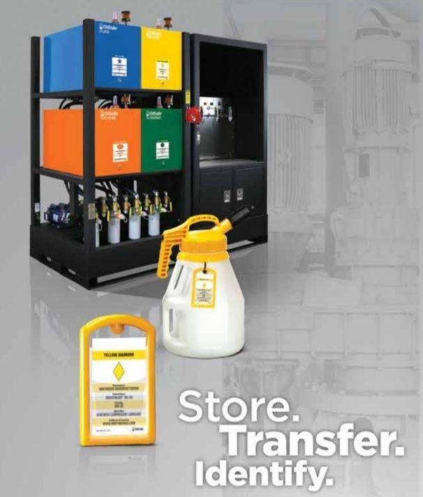 Store-Transfer-Identify