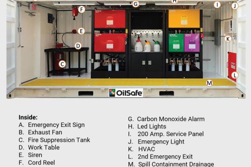 Outisde Satellite Lube Room OilSafe