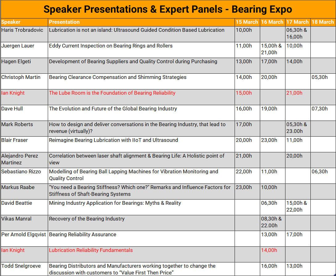 Speakers-presentations-bearing-expo