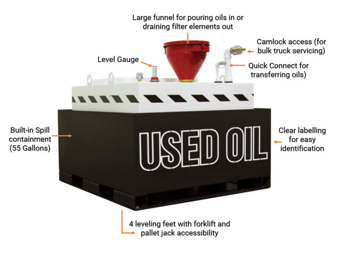 Used Oil Skid OilSafe