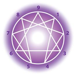 enneagramschool symbool