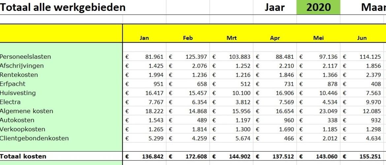 Exports van AFAS, Exact, SAP, Unit4 upgraden met dit Excel voorbeeld.