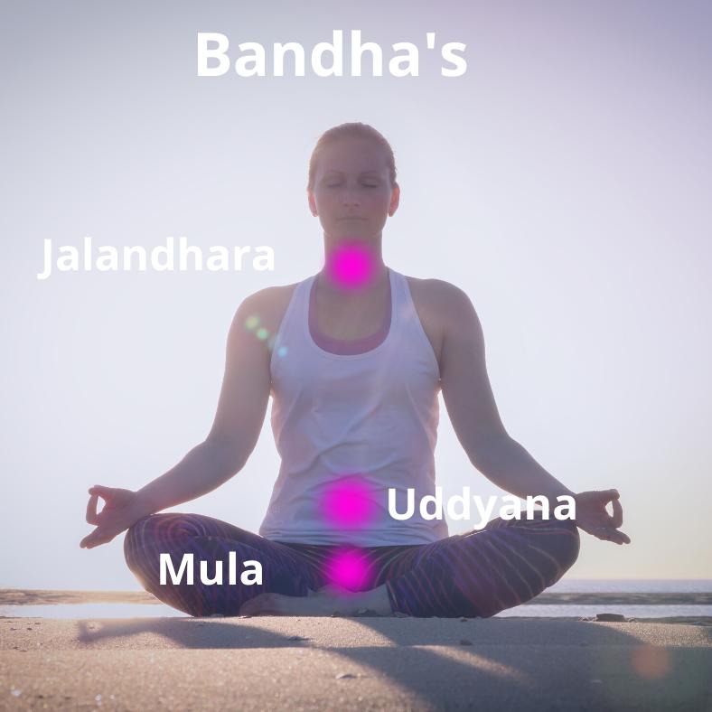 Vrouw op het strand met drie punten die de bandhas / energiesloten weergeven; mula, uddyana en jalandhara bandha