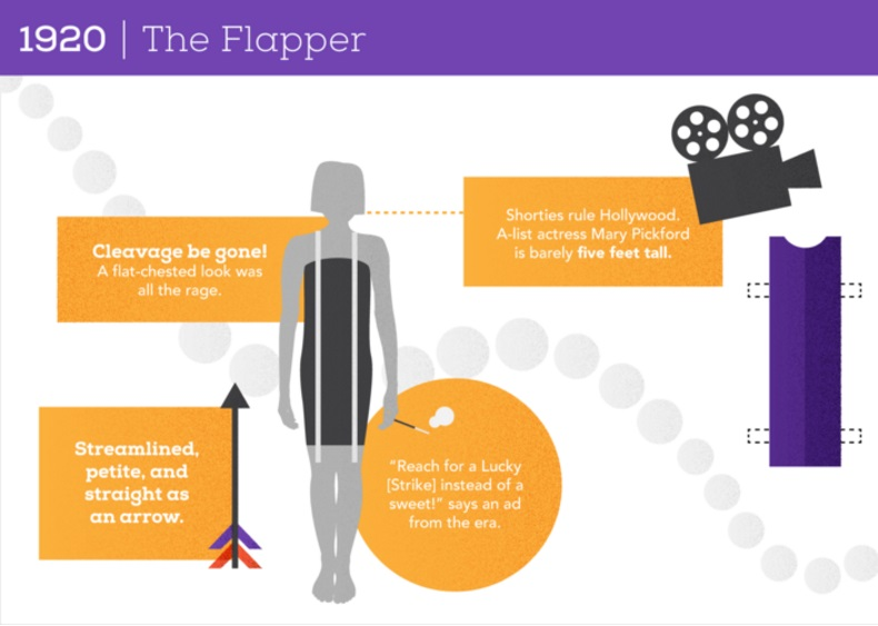 1920 the flapper