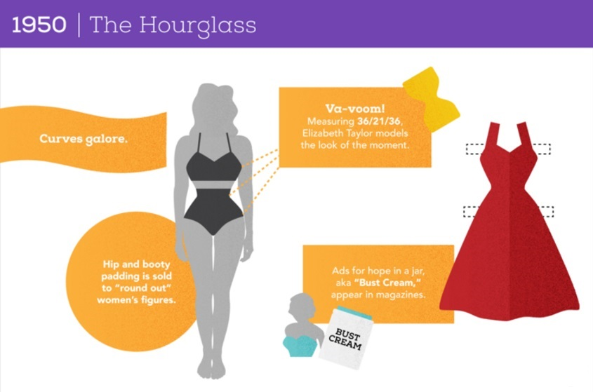1950 the hourglass