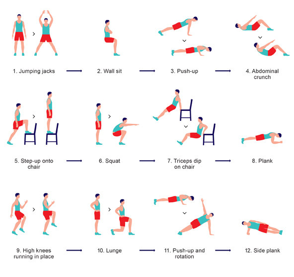 7 minute workout Fitgirls