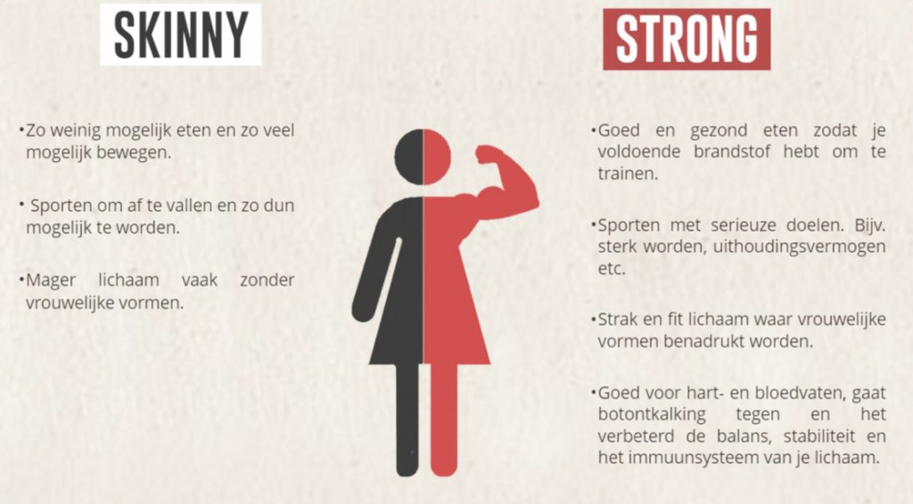 Strong and skinny Fitgirls