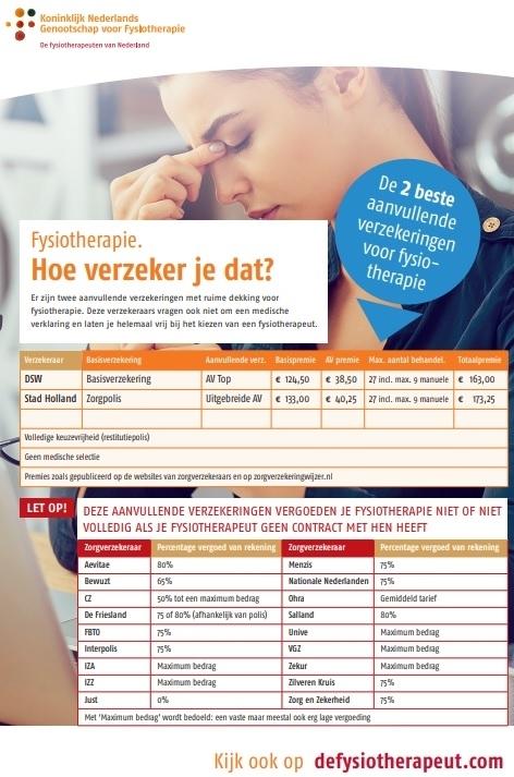 Factsheet over fysiotherapie verzekering