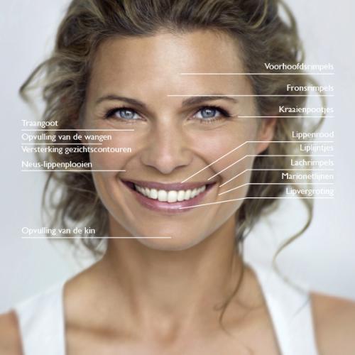 gratis gezichtsanalyse