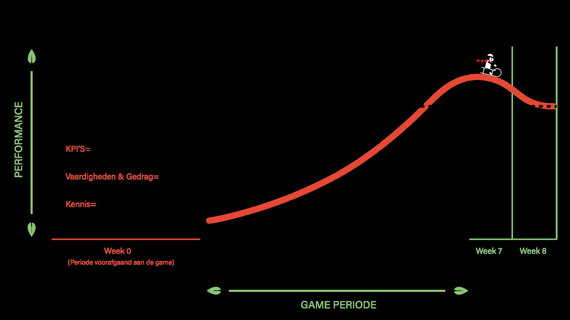 Gamewave GameBoost