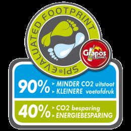 Minder CO² uitstoot door te werken met een schenksysteem