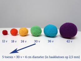 haakpatroon ontwerpen diameter en toeren bepalen