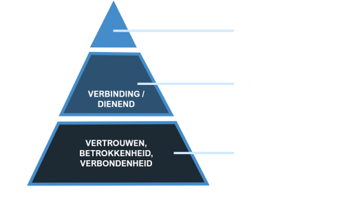 Team-Performance-code