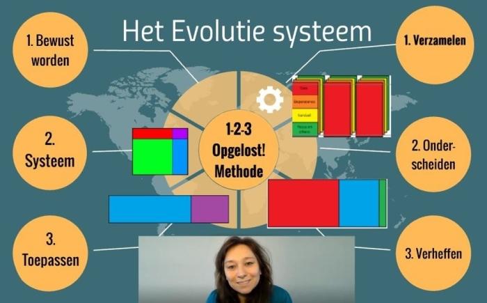 overzicht Evolutie Systeem