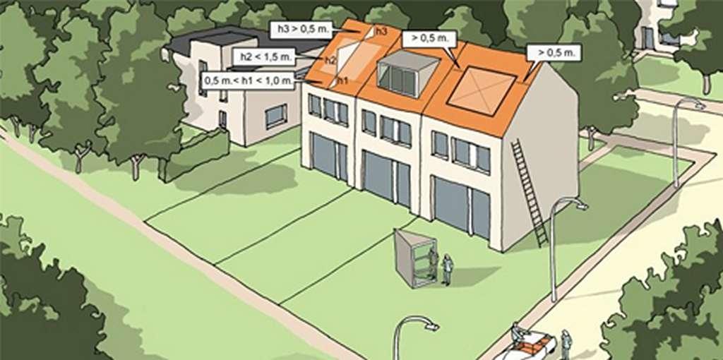 afmeting dakkapel Hollandia Dakkapellen vergunning