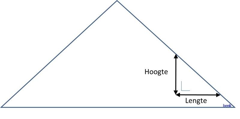 hellingshoek schuin dak meten en berekenen