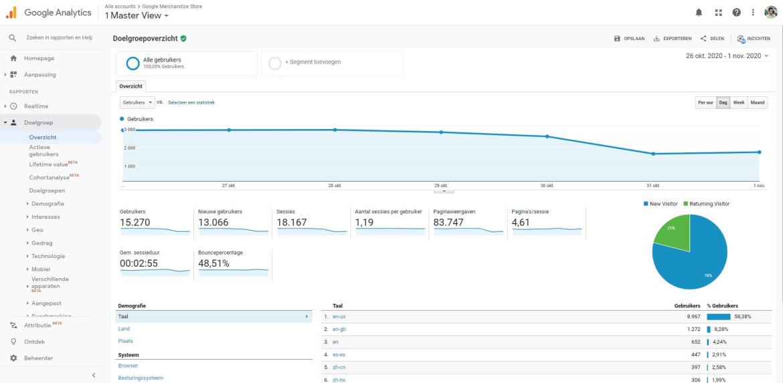 google-analytics-doelgroep-rapporten