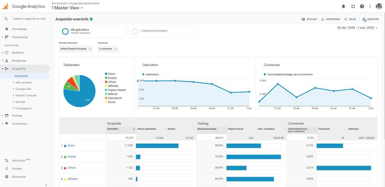 google-analytics-acquisitie-rapporten