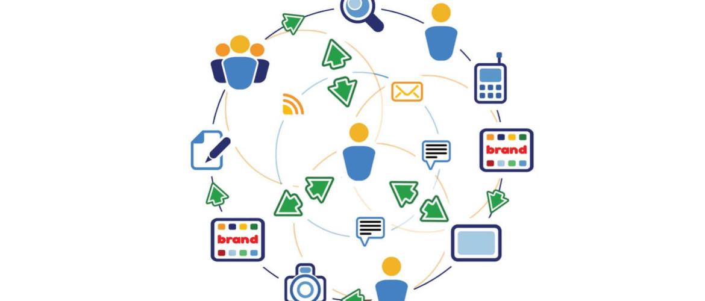 Je bedrijf promoten op social networks: tips en methoden