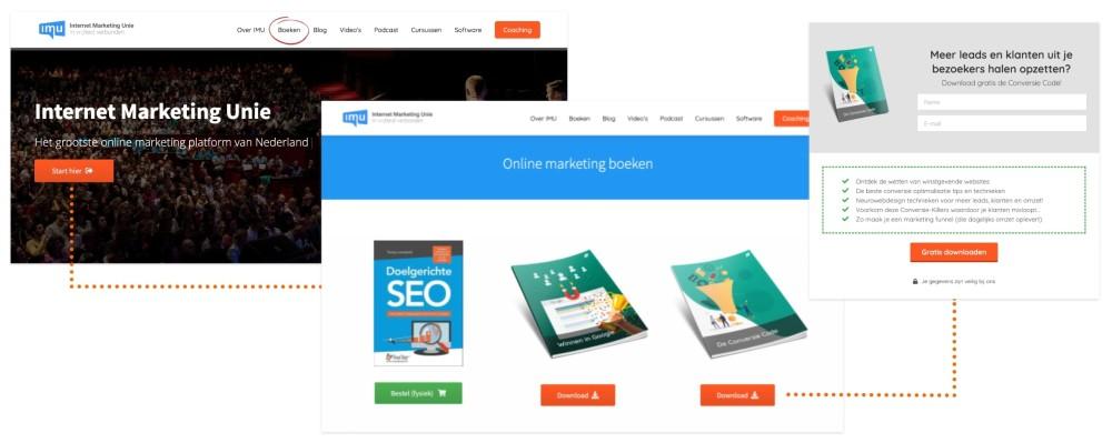 E-books als start van een sales funnel