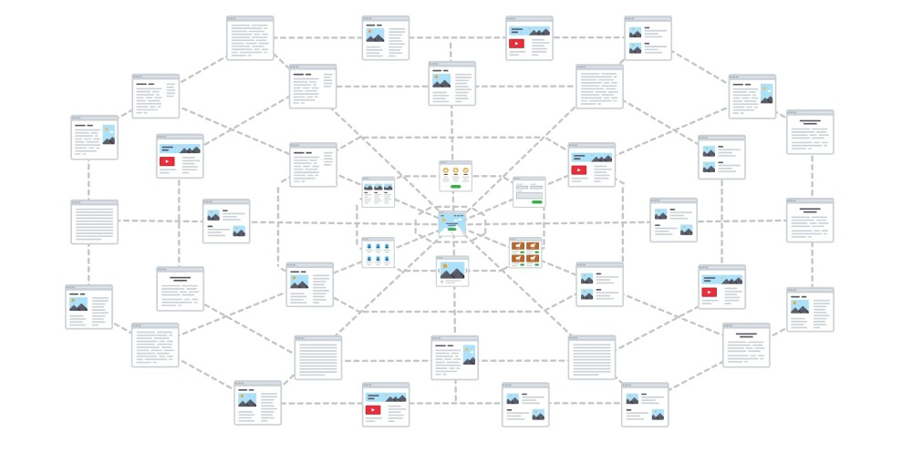 Interne linkstructuur (SEO Spinnenweb)