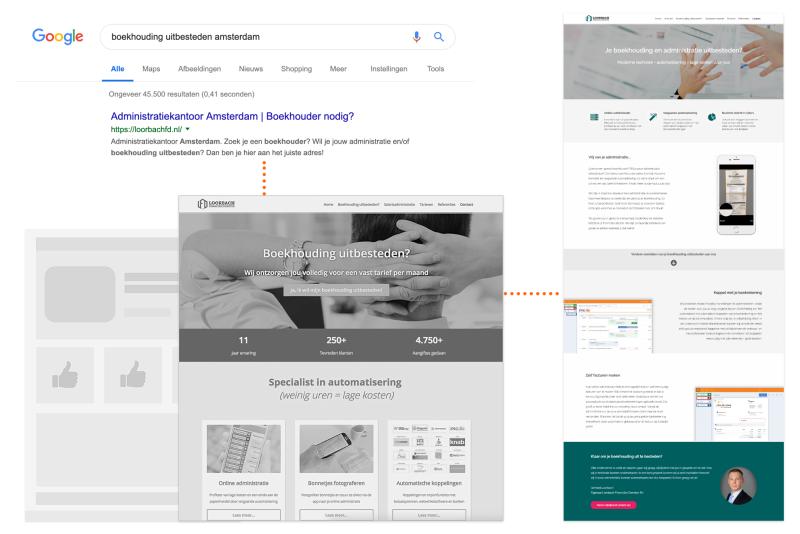 Van Google naar Landingspagina
