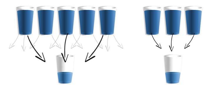 Link juice verdelen