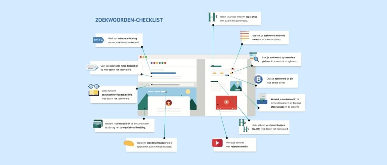 SEO Checklist voor je blog en website