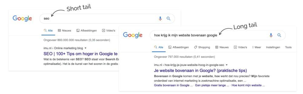 Short tail en Long tail zoekopdracht in Google