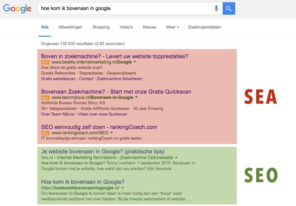 Wat is zoekmachine optimalisatie?