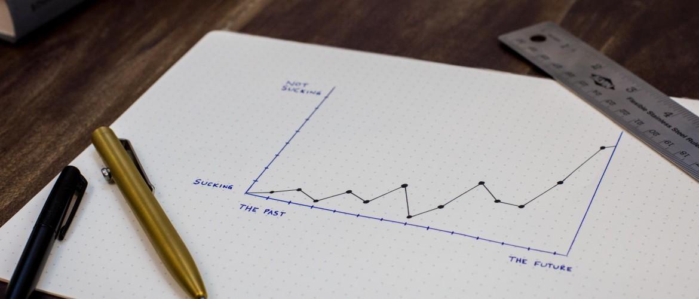 De strategie achter onze strategie (van de Online Marketing Tornado)