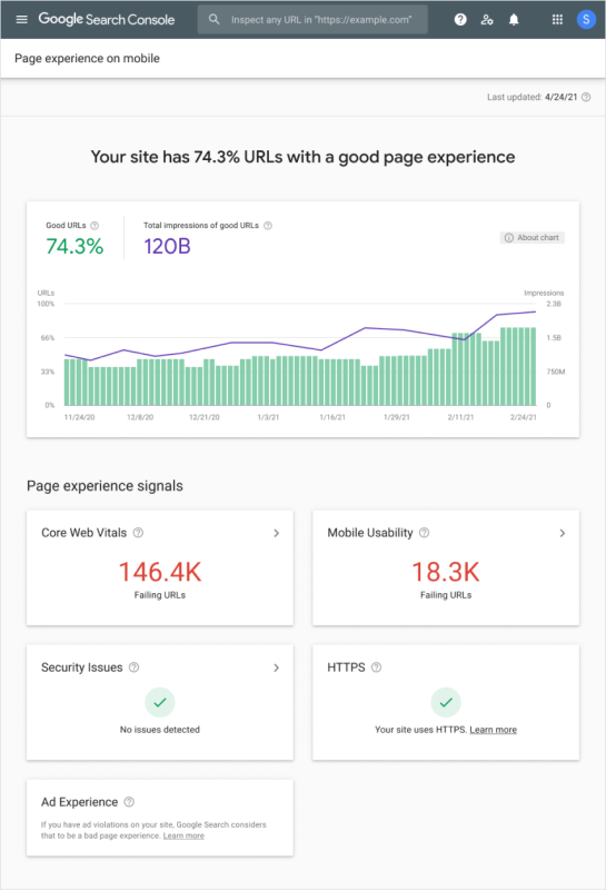 Page experience rapport
