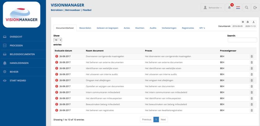 ISO 14001 invoeren