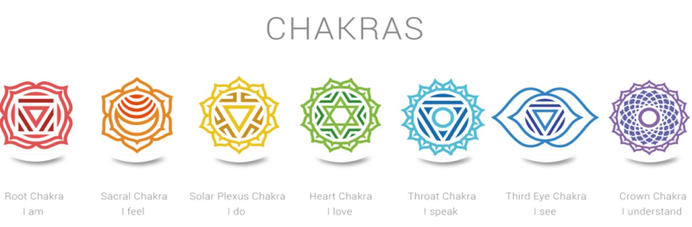 Chakra's - Jouw persoonlijke groei