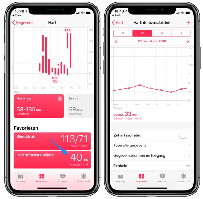 HRV meten Apple Watch hartritmevariabiliteit