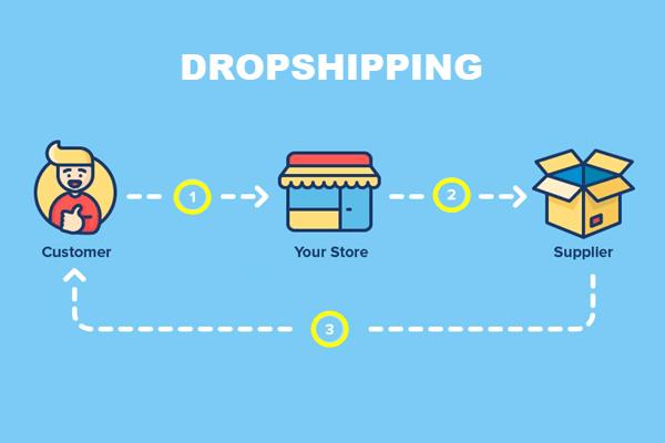 Online geld verdienen welke mogelijkheden heb je Dropshipping