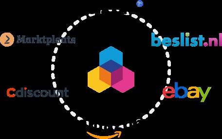 Online geld verdienen welke mogelijkheden heb je E-commerce marketplaces