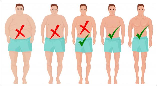 Obesitas in relatie met leptine en COVID19