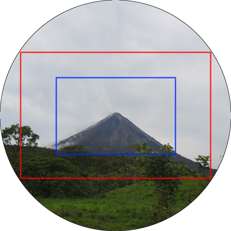 sensor cropfactor fotografie