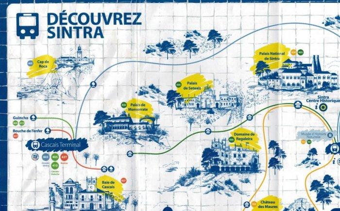Plattegrond Sintra Tourist Bus