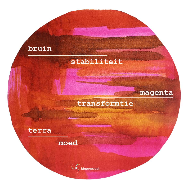 Cirkel Magenta met Terra met themawoorden