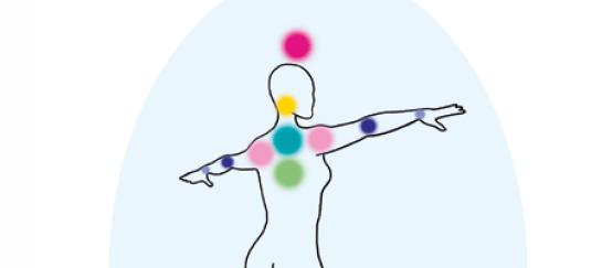 Silhouet van de zeven armchakra's met kleurbol de locatie aangegeven