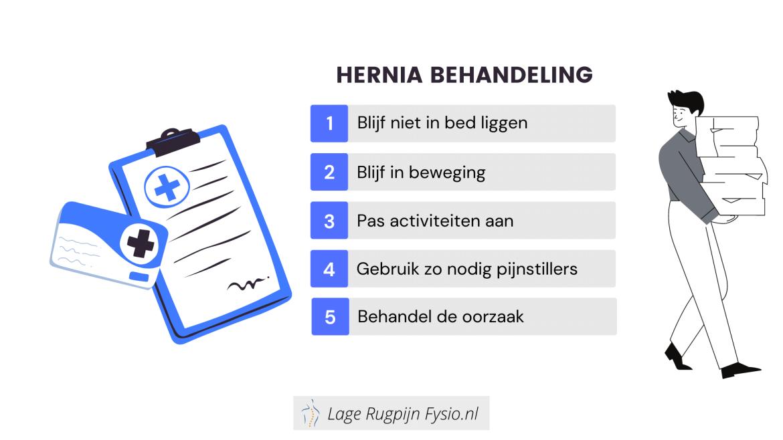 Hernia Behandeling zonder een Operatie