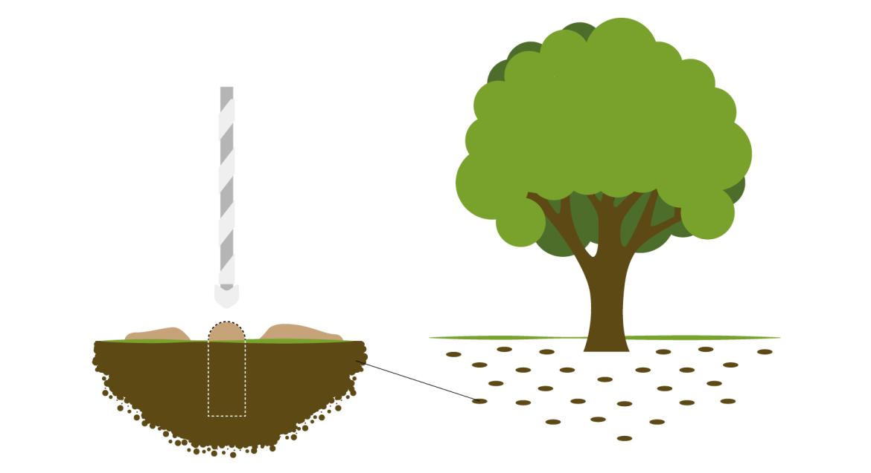 Maak gaten in de grond voor het gebruik van Vertimulch