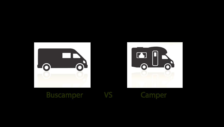 Voordelen buscamper vs camper