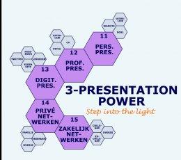 Presentation Power Training