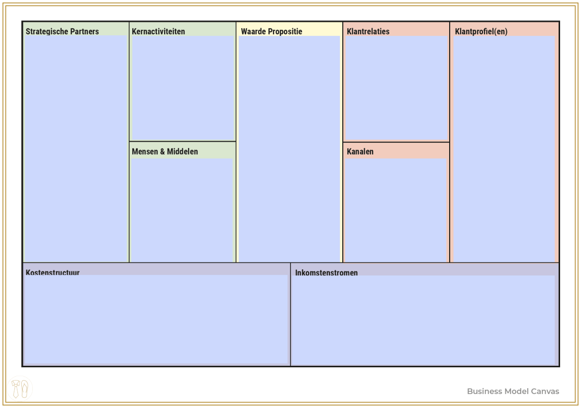 Business Model Canvas Template - Lifestyle of Business