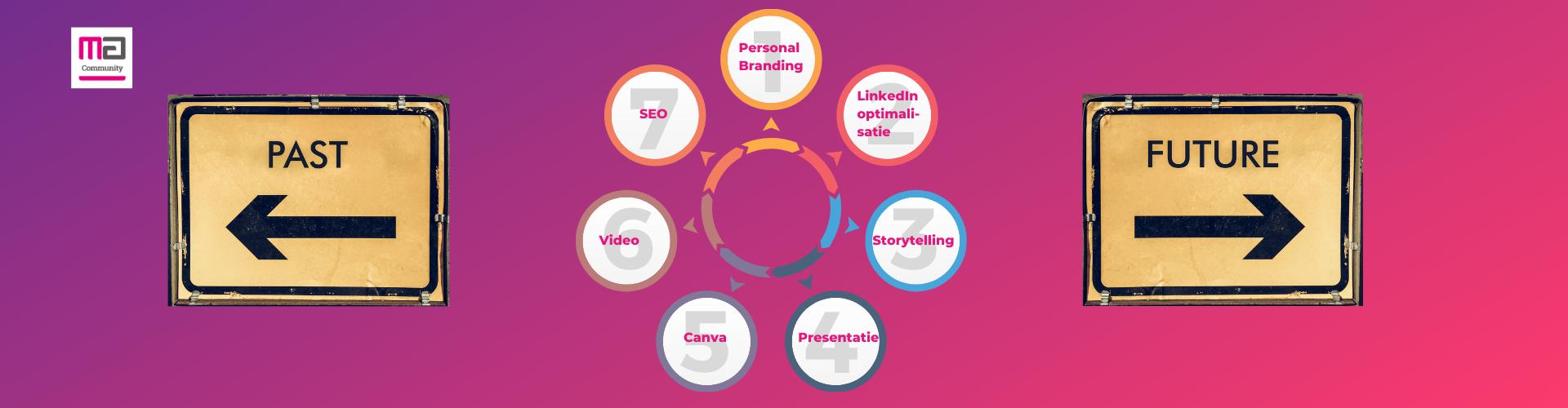 Personal Branding LinkedIn Storytelling