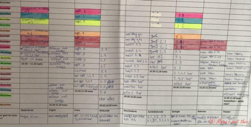 planning proefwerkweek