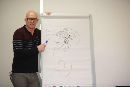 NLP Basis Opleiding Marco Honkoop